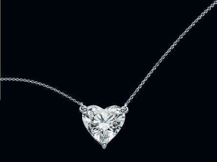 Top 6 Tips To Purchase The Best Diamond Pendant Ever